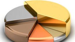 Previsioni Metalli Preziosi: oro, argento, platino e palladio