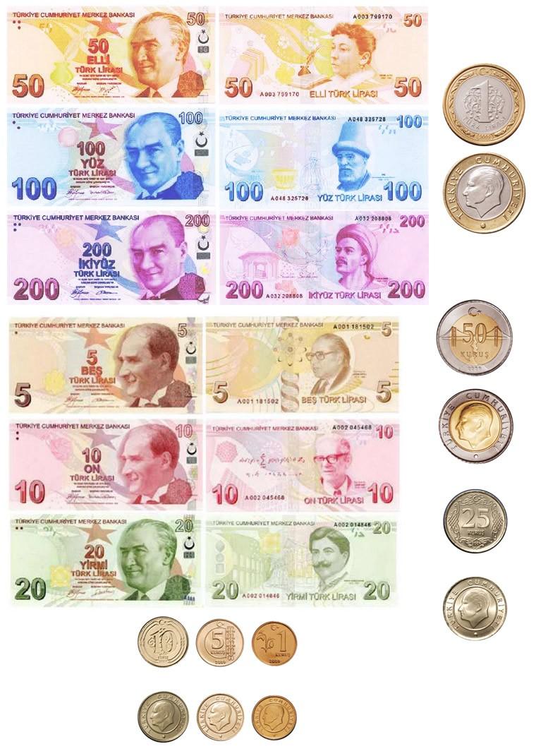 Lira Turca (TRY) ₺: banconote e monete